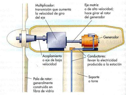 eolica%201.jpg