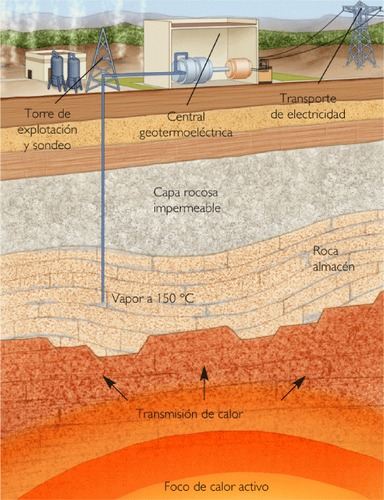 Geot%C3%A9rmica1.png