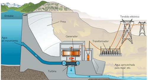 hidroelectrica1.jpg