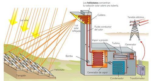 Solart%C3%A9rmica1.png